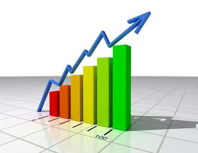 Утрата права применения УСН «Доходы минус расходы»